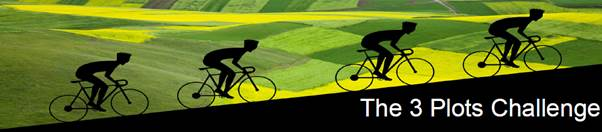 Big names in UK agriculture give their support to charity cycle ride