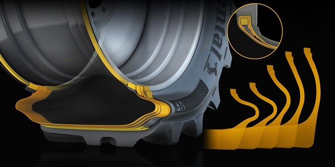 Continental_VF_Technology.