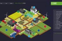 BASF virtual farm